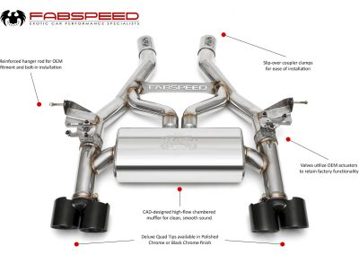 BMW_F82_M4_Rear_Section_Specs__80243.1424212551.1280.1280